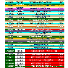 CALENDARIO GARE STAGIONE 2015/2016